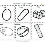 Full Size Coloring Pages for Adults Brilliant Food Groups Coloring Pages for Preschoolers Awesome Food Group