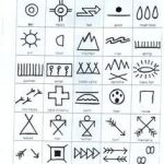 Native American Symbols Printables Pretty 60 Best Art Class Native American Art Images In 2016