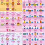 Shopkin List All Seasons Best 11 Best Shopkins Names and S Images In 2017