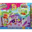 Welcome to Shopville Game Inspiring the Bridge Direct Shopkins Kinstructions Shopville Deluxe Food Court